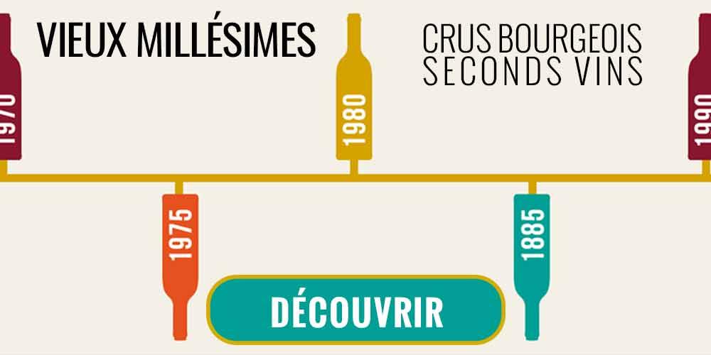 Bordeaux Vieux Millésimes