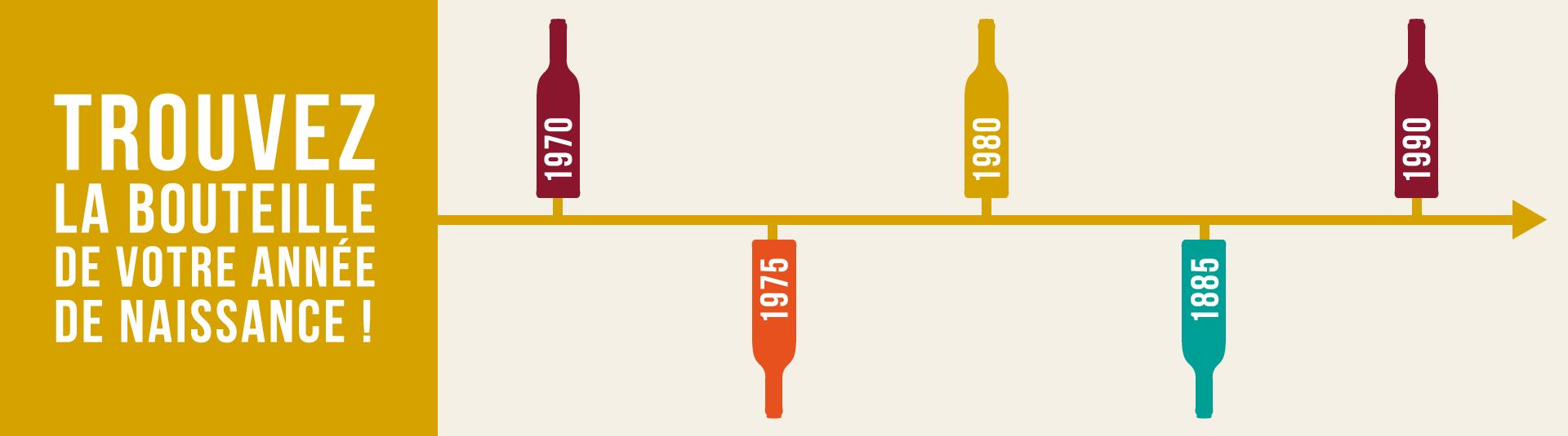 Coffret vin vieux millésimes
